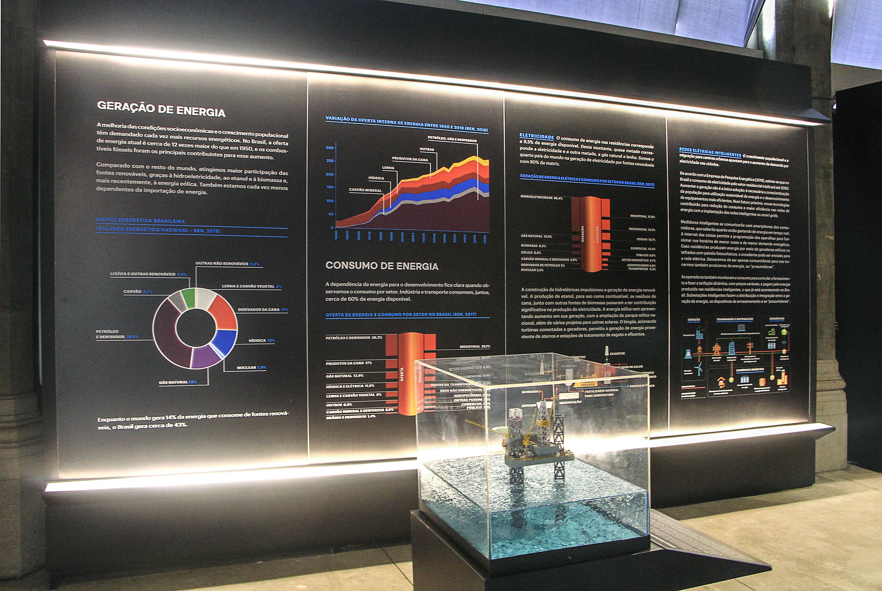 e901e1a69 Desenvolvimento é o tema de nova exposição multimídia no Museu Catavento
